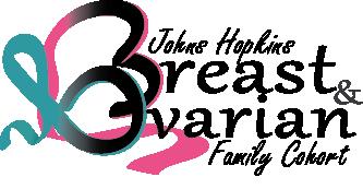 Johns Hopkins Breast and Ovarian Surveillance Service (BOSS) High-Risk Cohort